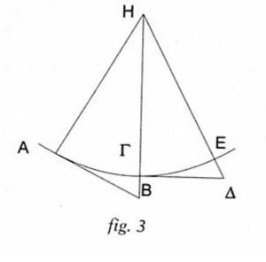 triangolo_solare
