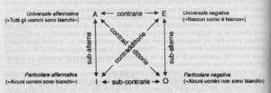 quadrato_logico