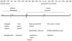 segmento_platonico